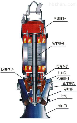 可靠的防止漏水,大型泵因轴向力大,采用专用推力轴承,结构设计合理