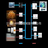 学校、医院智能照明控制系统/中央控制/系统联动/管理方便