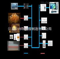 安科瑞智能照明控制系统/分布总线式结构/人体感应控制