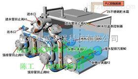 KW-100泰州一体化隔油提升设备价格低