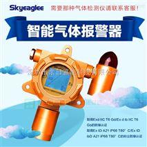 工業級別甲苯濃度檢測儀