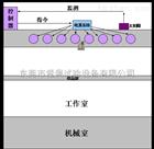 人工加速紫外線老化試驗箱/紫外光源加速老化儀