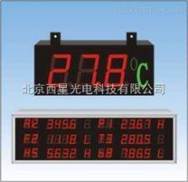 DP系列大屏显示器高清大数码管显示0.8-12寸