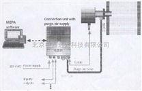 中西(LQS)在線粉塵儀(管道式,常溫) 型號:BDZ34200庫號:M222345