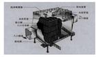 工业静电除尘器厂家