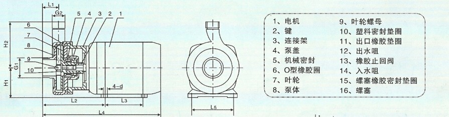 小型不锈钢离心泵外形尺寸图