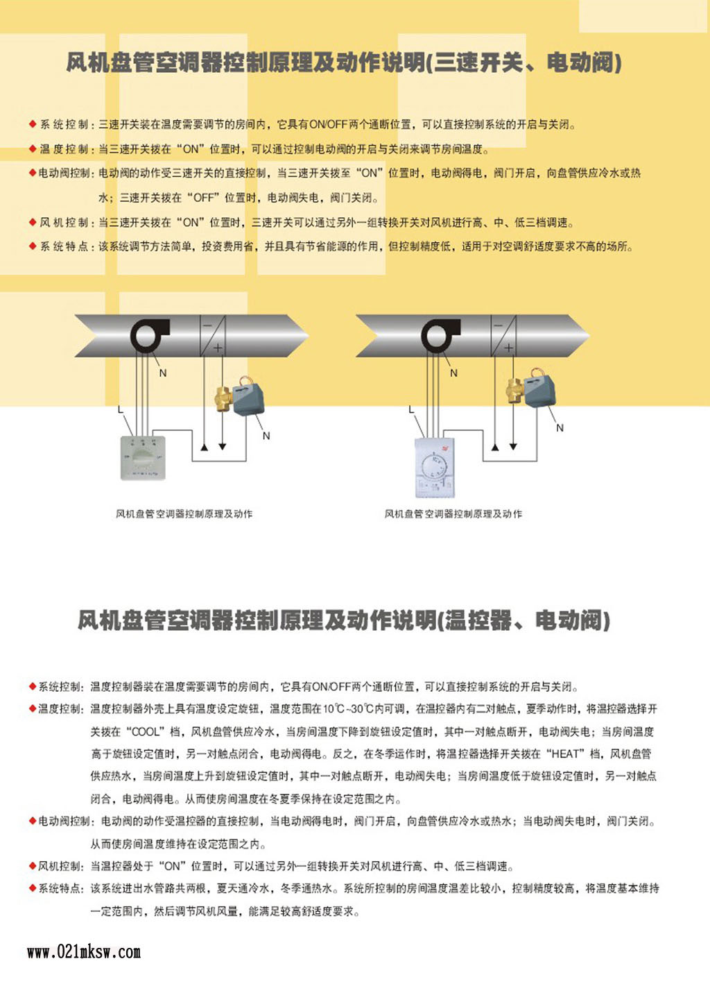 风机盘管空调控制原理