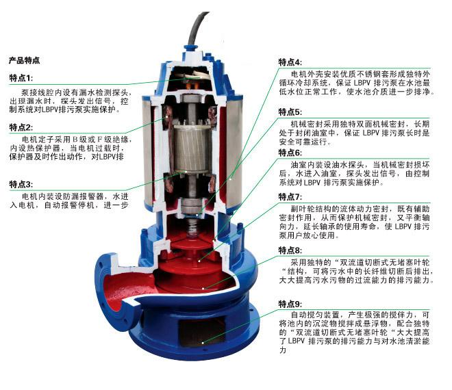 潛水排汙泵結構圖