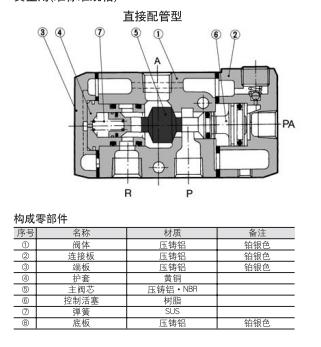 smc气动阀内部结构图,smc气动阀使用寿命vpa742-04a