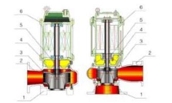 不锈钢潜水泵结构图