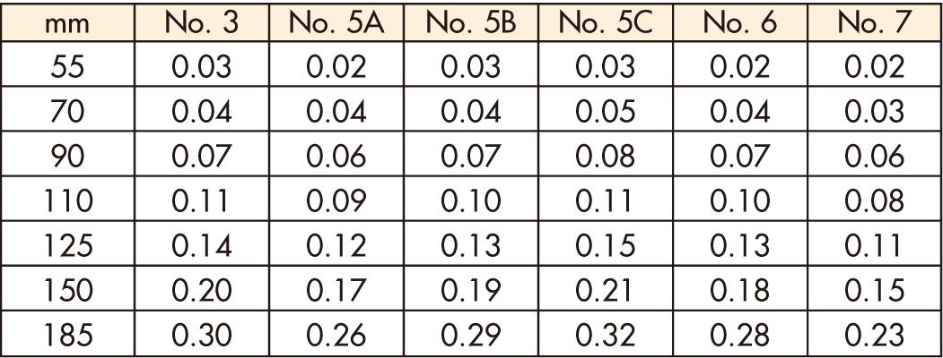NO.6-Advantec 滤纸规格 无灰级6号定量滤纸-定量滤纸