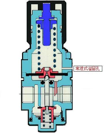 供求商机 > 原装现货smc产品   原装现货smc产品,smc精密减压阀原理,s图片