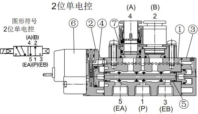 smc五通电磁阀结构图,smc电磁阀,日本smc