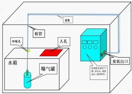 380v开水箱指示灯接线