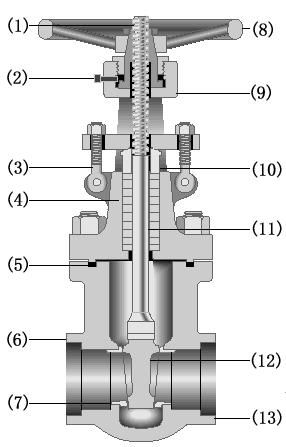 閘閥結構圖
