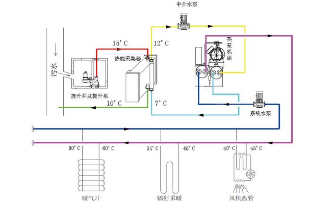 湘乡商用水源热泵机组价格