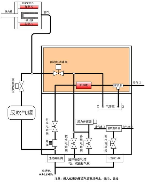 电路 电路图 电子 户型 户型图 平面图 原理图 565_712 竖版 竖屏