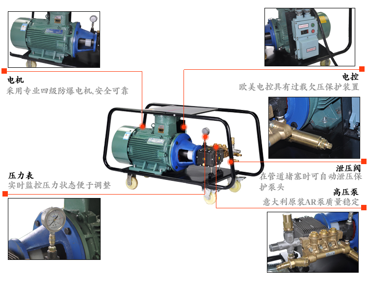 质量稳定 工厂车间冲洗水泥石地面用电动高压清洗机参数: 电压:380v