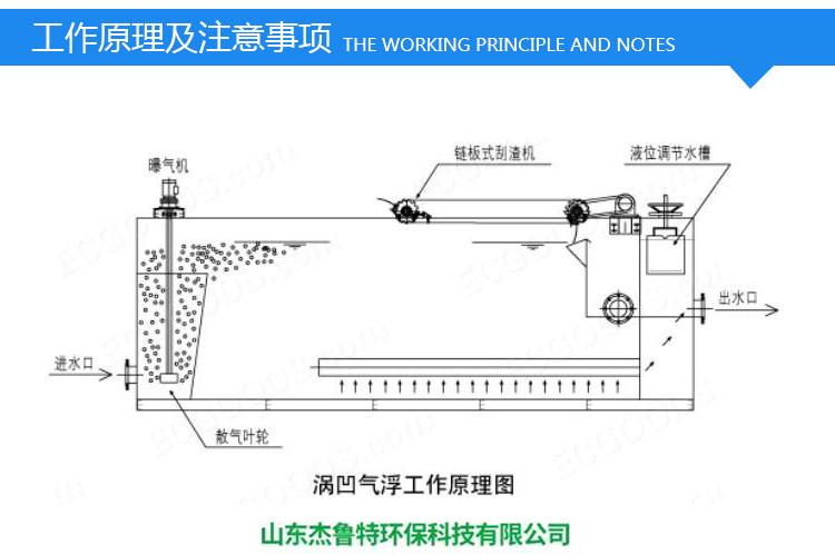 内蒙古气浮机加药装置肉类加工业使用案例