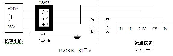 kh/lugb 脉冲型输出涡街流量计