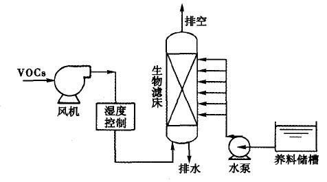 电路 电路图 电子 原理图 476_265