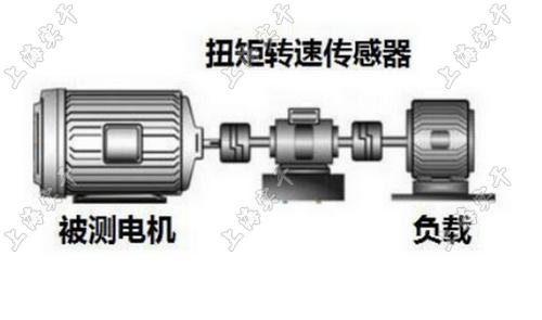发动机扭矩测试平台图片