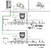 槽车灌装系统